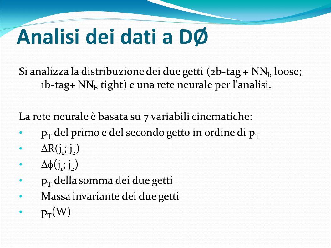 Analisi dei dati a DØ Si analizza la distribuzione dei due getti (2b-tag + NN b loose; 1b-tag+ NN b tight) e una rete neurale per l'analisi. La rete n