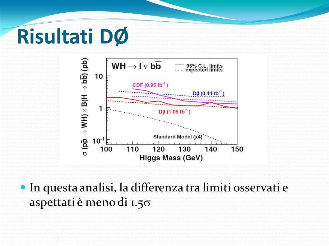 Risultati DØ In questa analisi, la differenza tra limiti osservati e aspettati è meno di 1.5