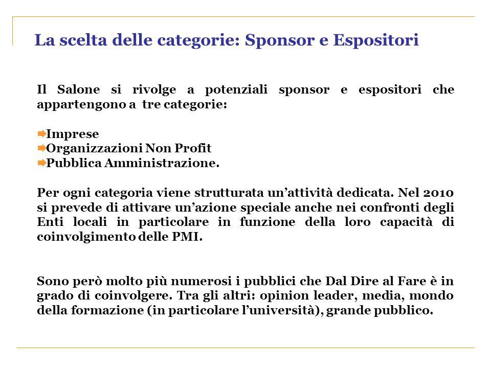 Il Salone si rivolge a potenziali sponsor e espositori che appartengono a tre categorie: Imprese Organizzazioni Non Profit Pubblica Amministrazione. P