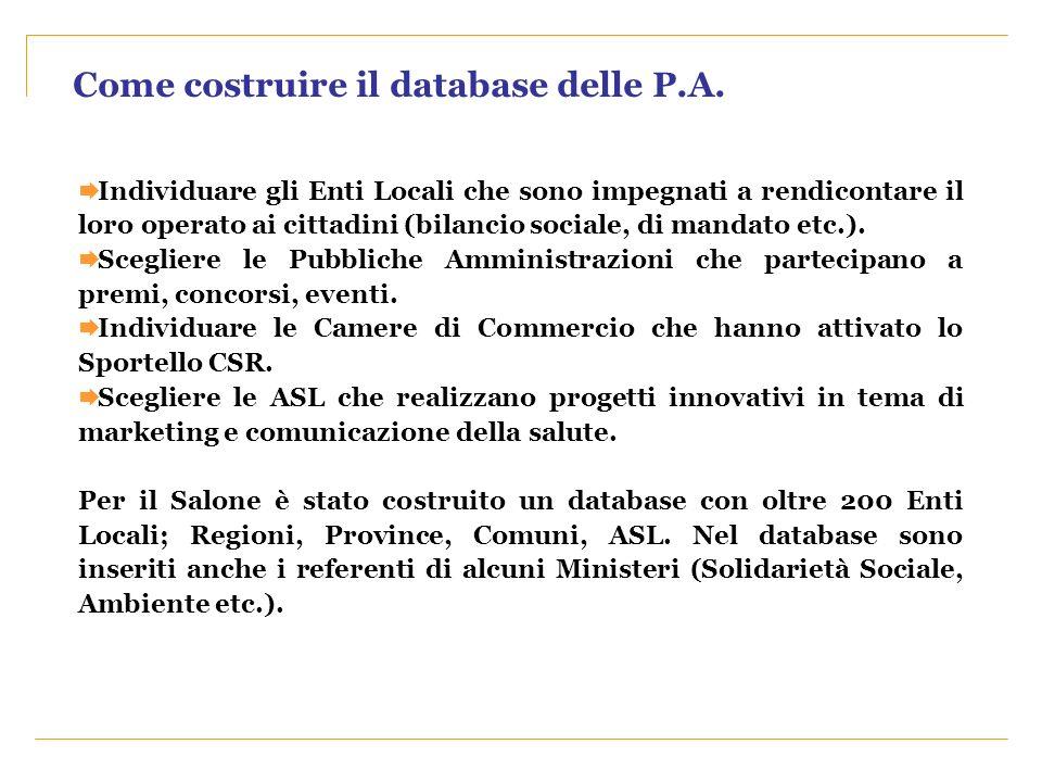 Individuare gli Enti Locali che sono impegnati a rendicontare il loro operato ai cittadini (bilancio sociale, di mandato etc.). Scegliere le Pubbliche