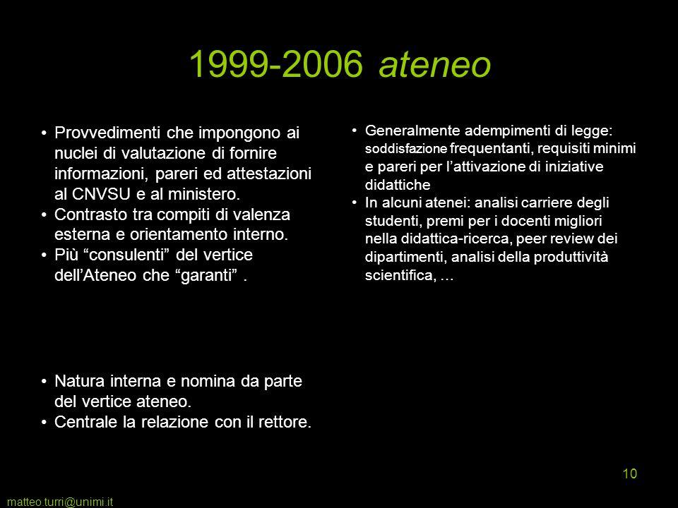 matteo.turri@unimi.it 10 1999-2006 ateneo Provvedimenti che impongono ai nuclei di valutazione di fornire informazioni, pareri ed attestazioni al CNVS