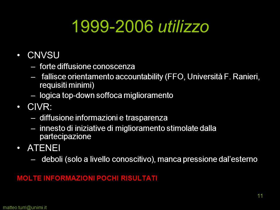matteo.turri@unimi.it 11 1999-2006 utilizzo CNVSU –forte diffusione conoscenza – fallisce orientamento accountability (FFO, Università F.
