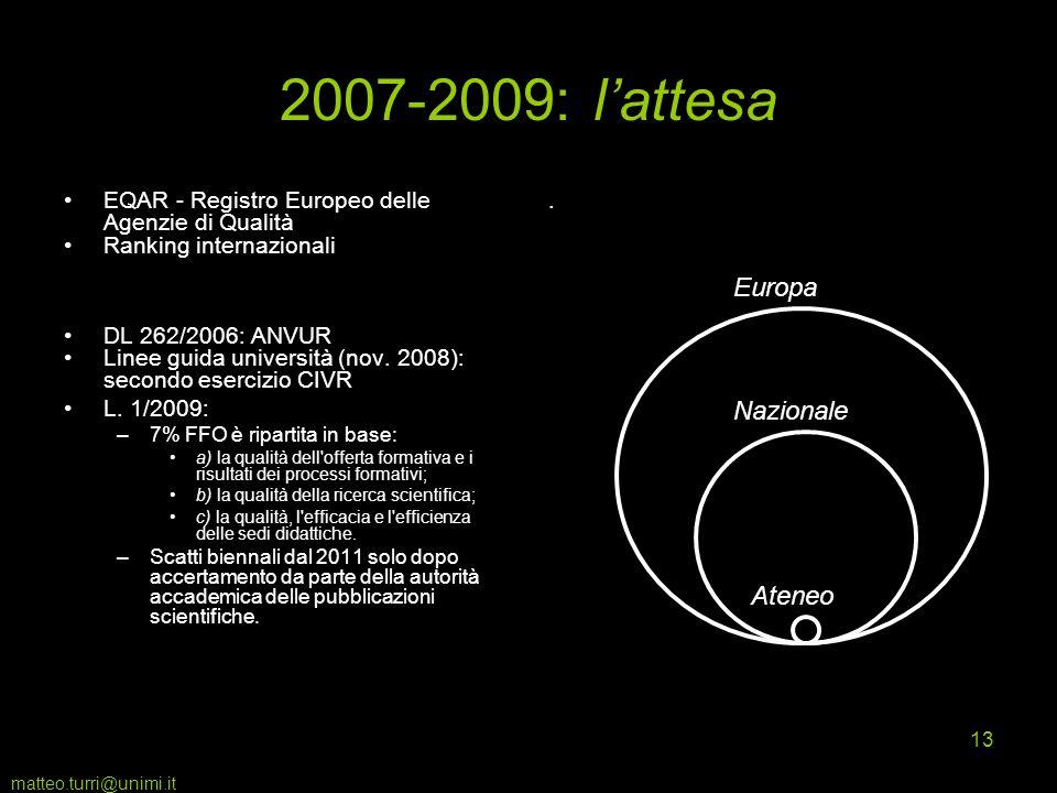 matteo.turri@unimi.it 13 2007-2009: lattesa EQAR - Registro Europeo delle Agenzie di Qualità Ranking internazionali DL 262/2006: ANVUR Linee guida università (nov.