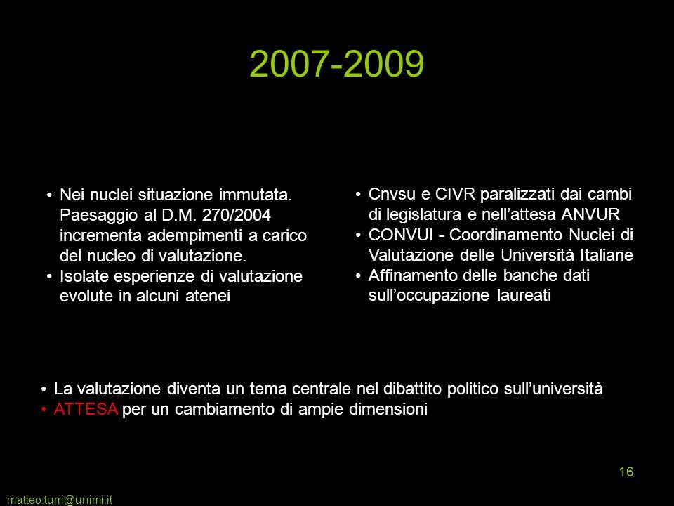 matteo.turri@unimi.it 16 2007-2009 Nei nuclei situazione immutata. Paesaggio al D.M. 270/2004 incrementa adempimenti a carico del nucleo di valutazion