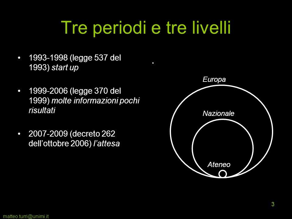 matteo.turri@unimi.it 3 Tre periodi e tre livelli 1993-1998 (legge 537 del 1993) start up 1999-2006 (legge 370 del 1999) molte informazioni pochi risu