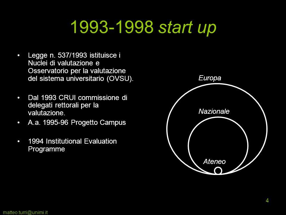 matteo.turri@unimi.it 5 1993-1998 sistema OVSU operativo dal marzo 1996.