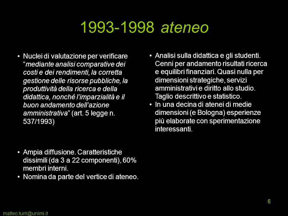 matteo.turri@unimi.it 6 1993-1998 ateneo Nuclei di valutazione per verificaremediante analisi comparative dei costi e dei rendimenti, la corretta gestione delle risorse pubbliche, la produttività della ricerca e della didattica, nonché limparzialità e il buon andamento dellazione amministrativa (art.