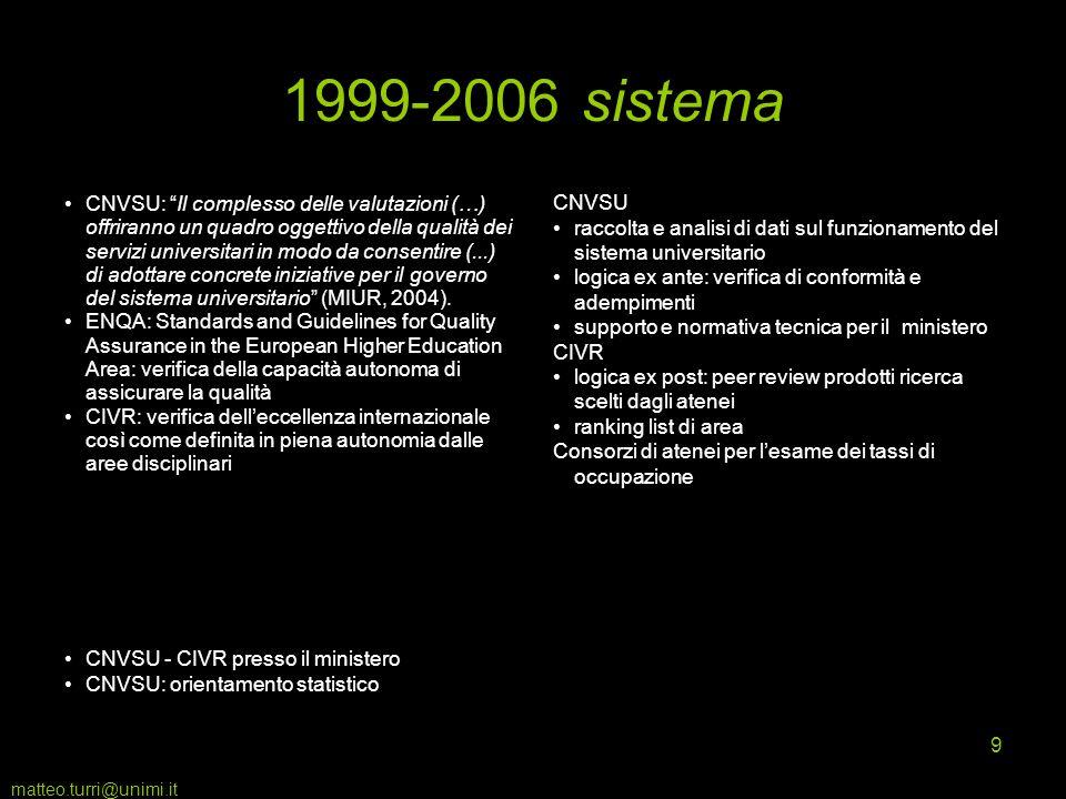 matteo.turri@unimi.it 9 1999-2006 sistema CNVSU: Il complesso delle valutazioni (…) offriranno un quadro oggettivo della qualità dei servizi universit