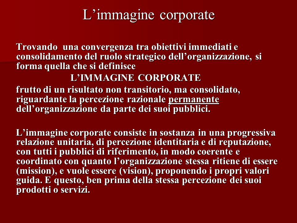 Limmagine corporate Limmagine corporate Trovando una convergenza tra obiettivi immediati e consolidamento del ruolo strategico dellorganizzazione, si