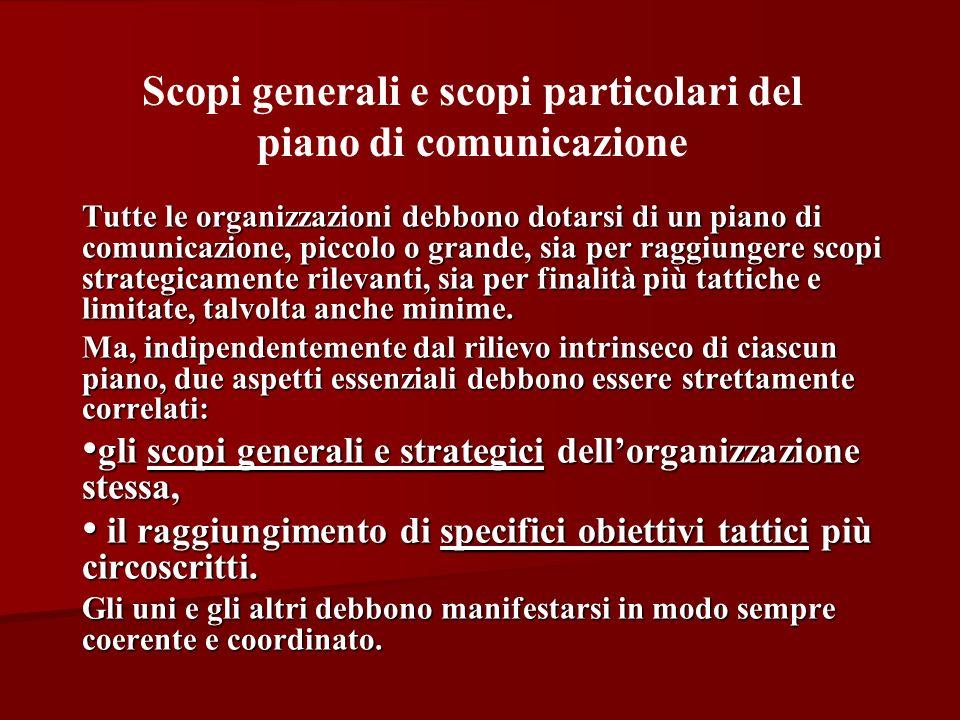 Scopi generali e scopi particolari del piano di comunicazione Tutte le organizzazioni debbono dotarsi di un piano di comunicazione, piccolo o grande,