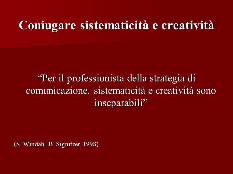 Coniugare sistematicità e creatività Per il professionista della strategia di comunicazione, sistematicità e creatività sono inseparabili (S. Windahl,