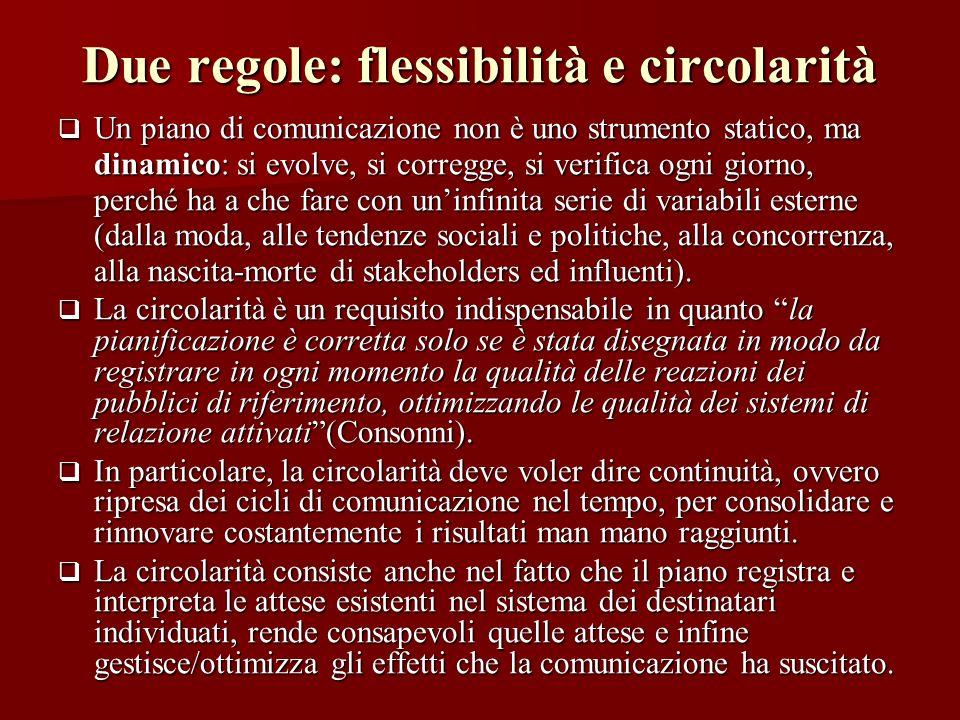 Due regole: flessibilità e circolarità Un piano di comunicazione non è uno strumento statico, ma dinamico: si evolve, si corregge, si verifica ogni gi