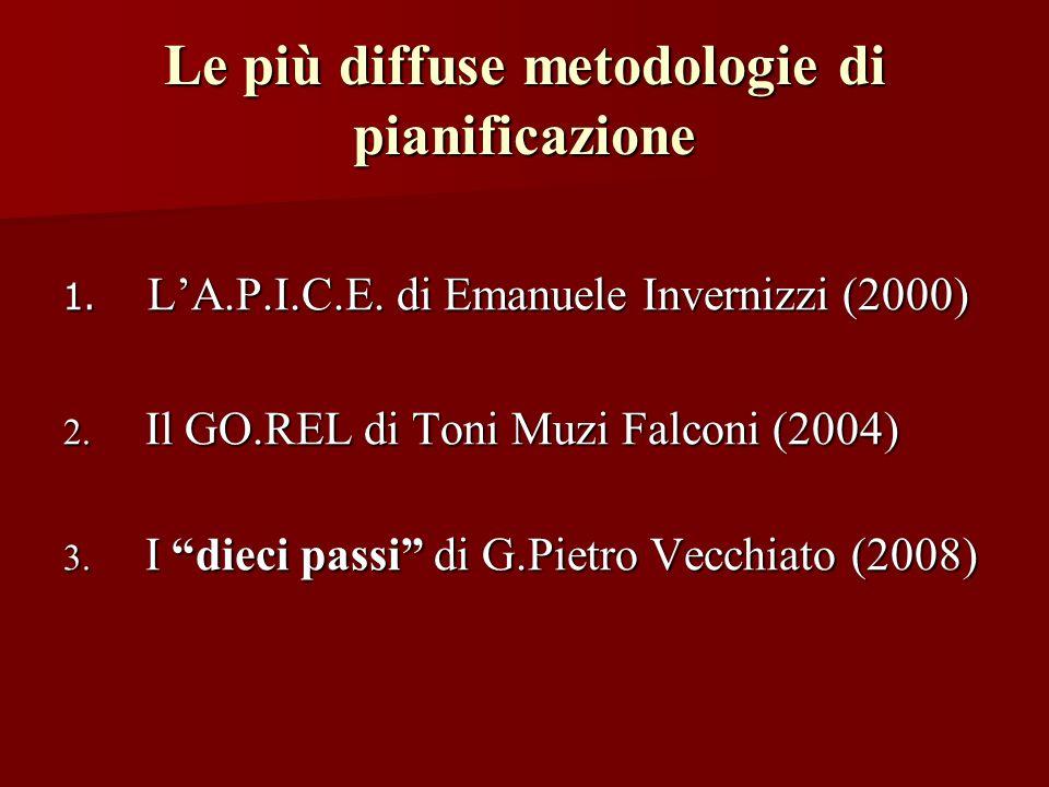 Le più diffuse metodologie di pianificazione 1. LA.P.I.C.E. di Emanuele Invernizzi (2000) 2. Il GO.REL di Toni Muzi Falconi (2004) 3. I dieci passi di