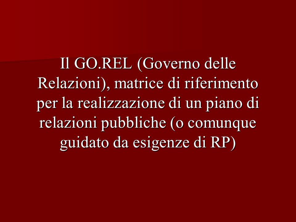 Il GO.REL (Governo delle Relazioni), matrice di riferimento per la realizzazione di un piano di relazioni pubbliche (o comunque guidato da esigenze di