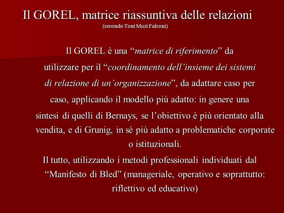 Il GOREL, matrice riassuntiva delle relazioni (secondo Toni Muzi Falconi) Il GOREL, matrice riassuntiva delle relazioni (secondo Toni Muzi Falconi) Il