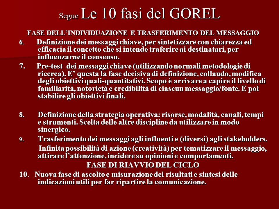 Segue Le 10 fasi del GOREL Segue Le 10 fasi del GOREL FASE DELLINDIVIDUAZIONE E TRASFERIMENTO DEL MESSAGGIO 6. Definizione dei messaggi chiave, per si