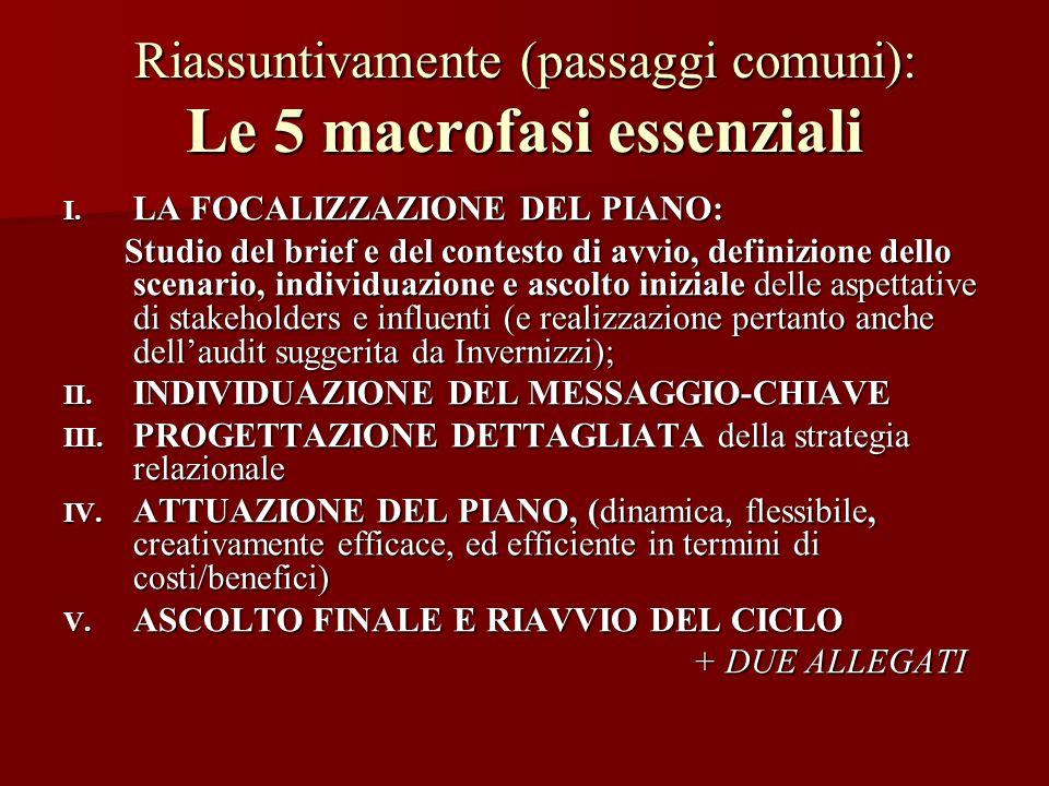Riassuntivamente (passaggi comuni): Le 5 macrofasi essenziali I. LA FOCALIZZAZIONE DEL PIANO: Studio del brief e del contesto di avvio, definizione de