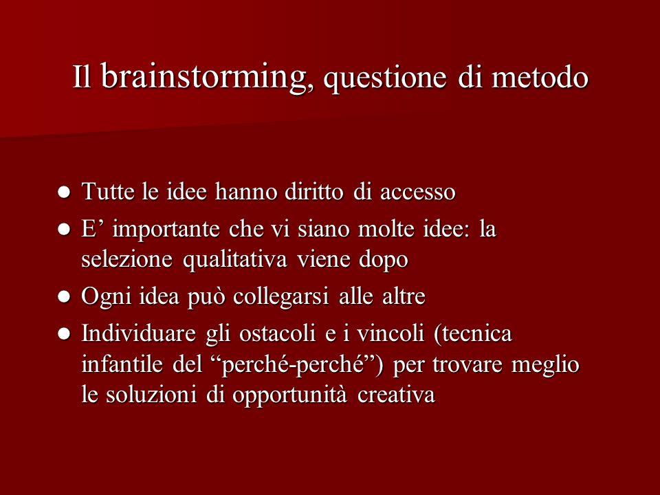 Il brainstorming, questione di metodo Tutte le idee hanno diritto di accesso Tutte le idee hanno diritto di accesso E importante che vi siano molte id