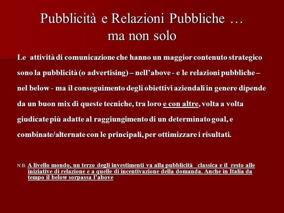 Pubblicità e Relazioni Pubbliche … ma non solo Le attività di comunicazione che hanno un maggior contenuto strategico sono la pubblicità (o advertisin