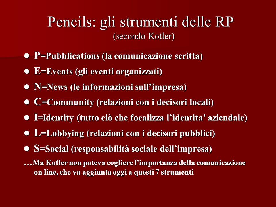 Pencils: gli strumenti delle RP (secondo Kotler) P =Pubblications (la comunicazione scritta) P =Pubblications (la comunicazione scritta) E =Events (gl