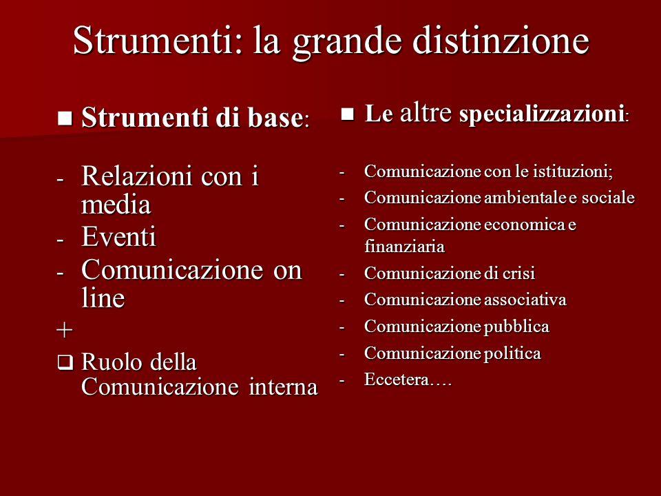 Strumenti: la grande distinzione Strumenti di base : Strumenti di base : - Relazioni con i media - Eventi - Comunicazione on line + Ruolo della Comuni
