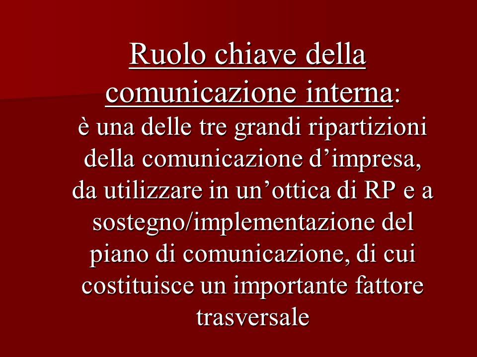 Ruolo chiave della comunicazione interna : è una delle tre grandi ripartizioni della comunicazione dimpresa, da utilizzare in unottica di RP e a soste