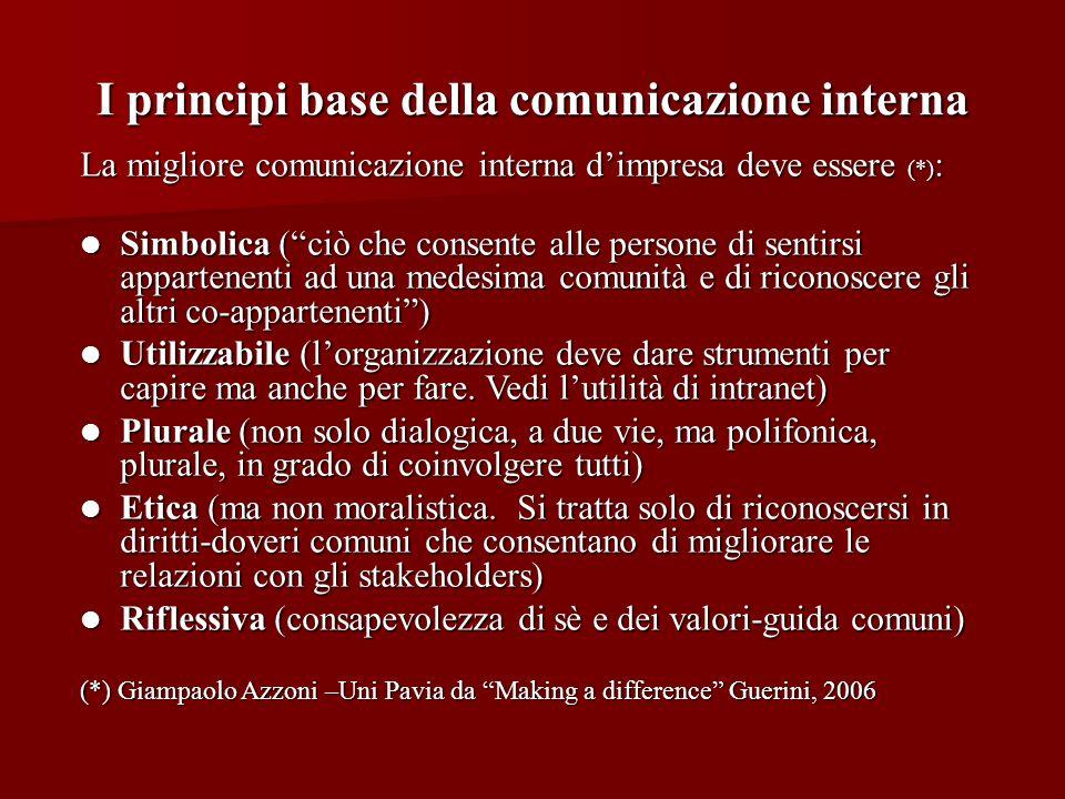 I principi base della comunicazione interna La migliore comunicazione interna dimpresa deve essere (*) : Simbolica (ciò che consente alle persone di s