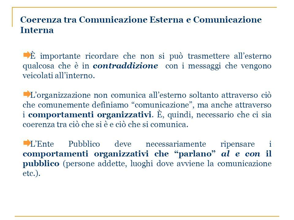 Coerenza tra Comunicazione Esterna e Comunicazione Interna È importante ricordare che non si può trasmettere allesterno qualcosa che è in contraddizione con i messaggi che vengono veicolati allinterno.