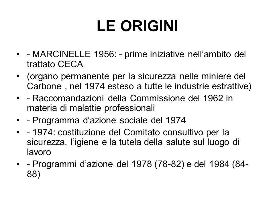 LE ORIGINI - MARCINELLE 1956: - prime iniziative nellambito del trattato CECA (organo permanente per la sicurezza nelle miniere del Carbone, nel 1974