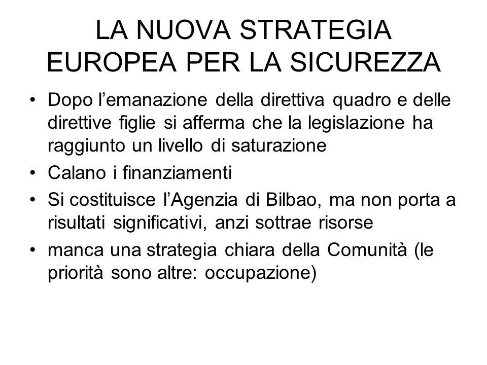 LA NUOVA STRATEGIA EUROPEA PER LA SICUREZZA Dopo lemanazione della direttiva quadro e delle direttive figlie si afferma che la legislazione ha raggiun
