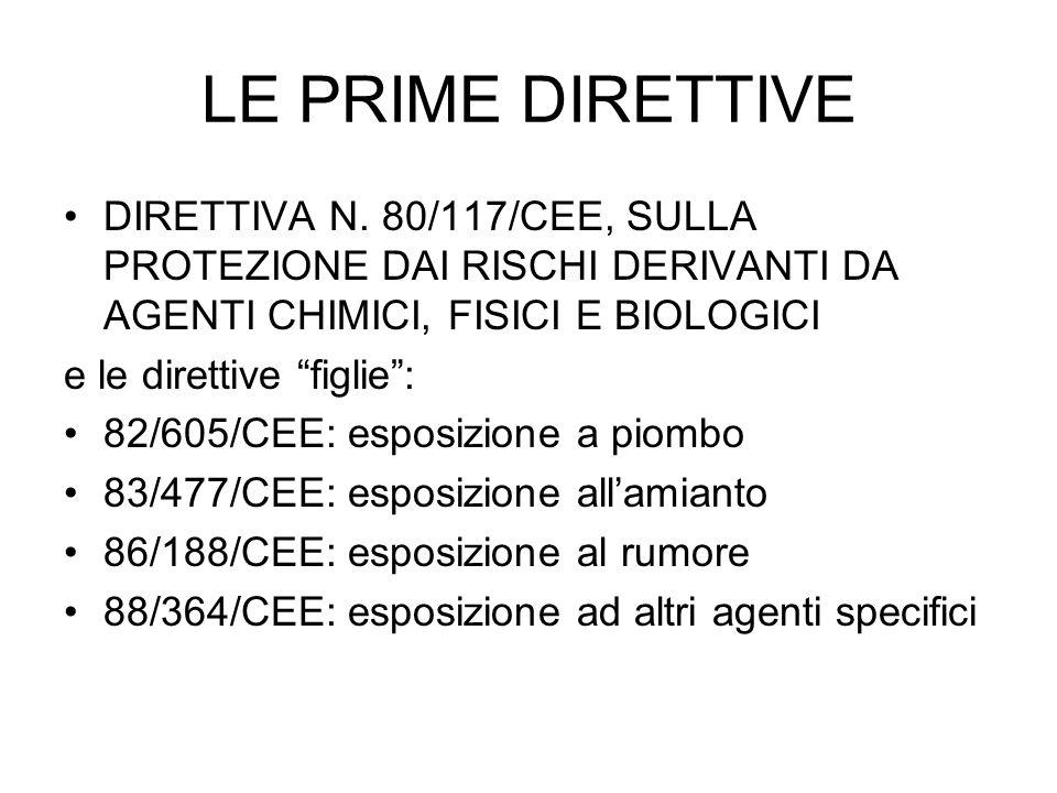 LE PRIME DIRETTIVE DIRETTIVA N. 80/117/CEE, SULLA PROTEZIONE DAI RISCHI DERIVANTI DA AGENTI CHIMICI, FISICI E BIOLOGICI e le direttive figlie: 82/605/