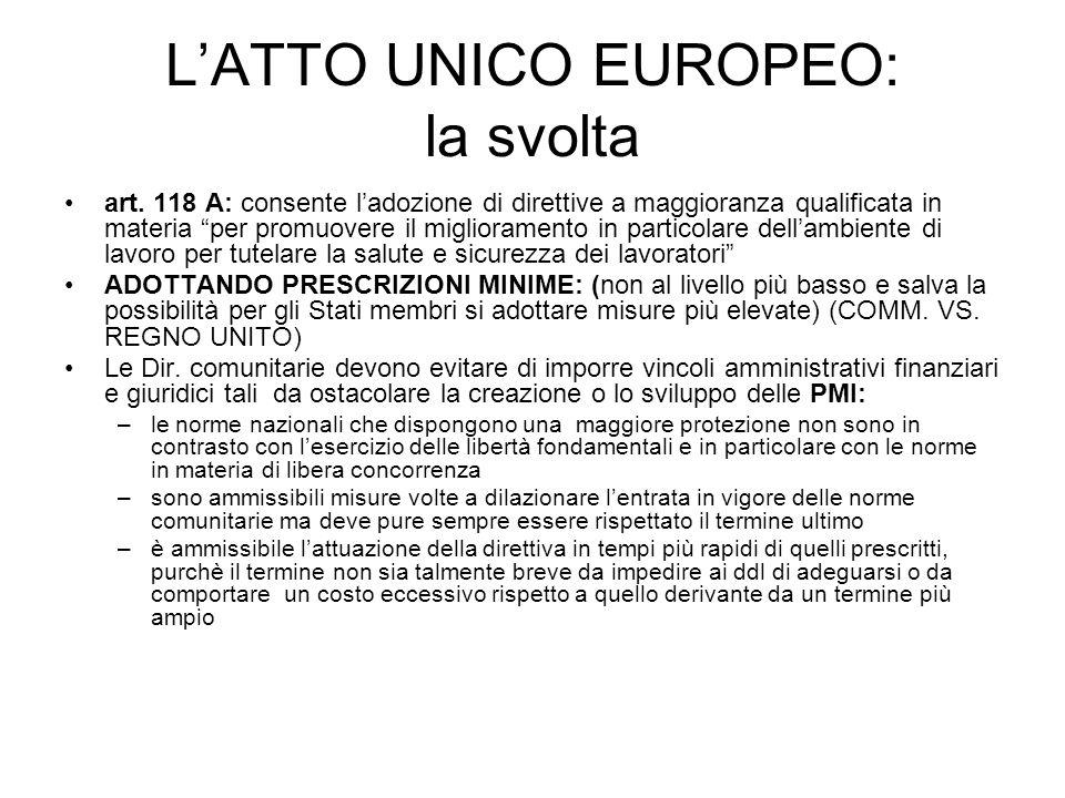 LATTO UNICO EUROPEO: la svolta art. 118 A: consente ladozione di direttive a maggioranza qualificata in materia per promuovere il miglioramento in par