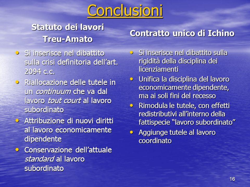 Conclusioni Statuto dei lavori Treu-Amato Si inserisce nel dibattito sulla crisi definitoria dellart. 2094 c.c. Si inserisce nel dibattito sulla crisi