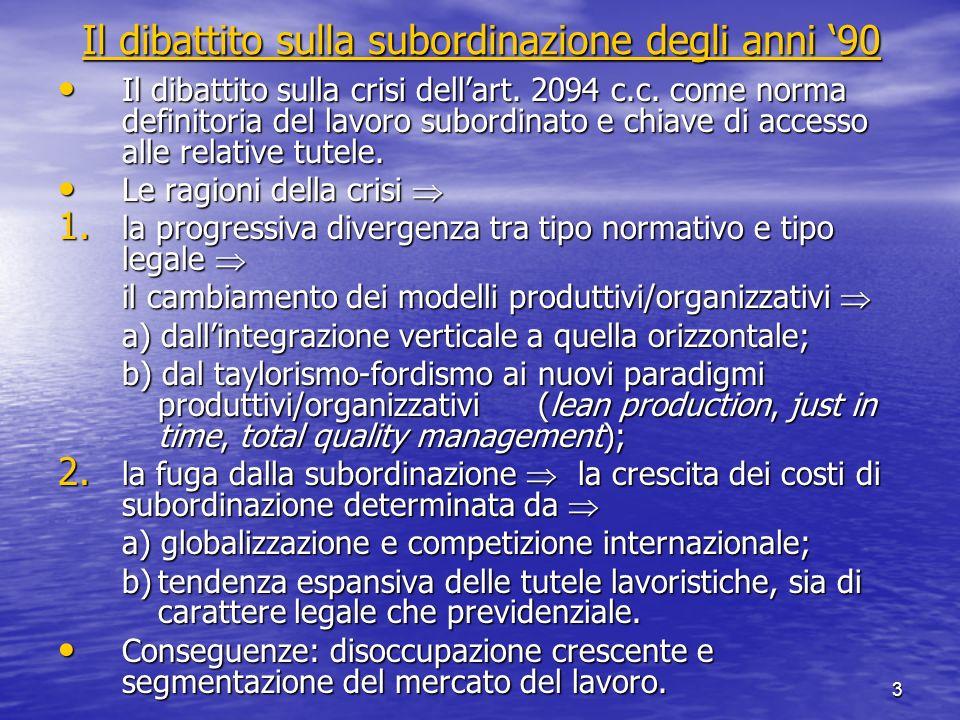 3 Il dibattito sulla subordinazione degli anni 90 Il dibattito sulla subordinazione degli anni 90 Il dibattito sulla crisi dellart. 2094 c.c. come nor