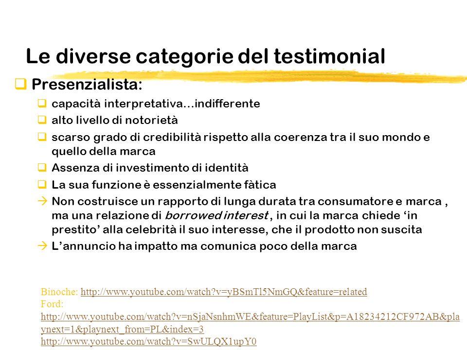 Le diverse categorie del testimonial Presenzialista: capacità interpretativa…indifferente alto livello di notorietà scarso grado di credibilità rispet