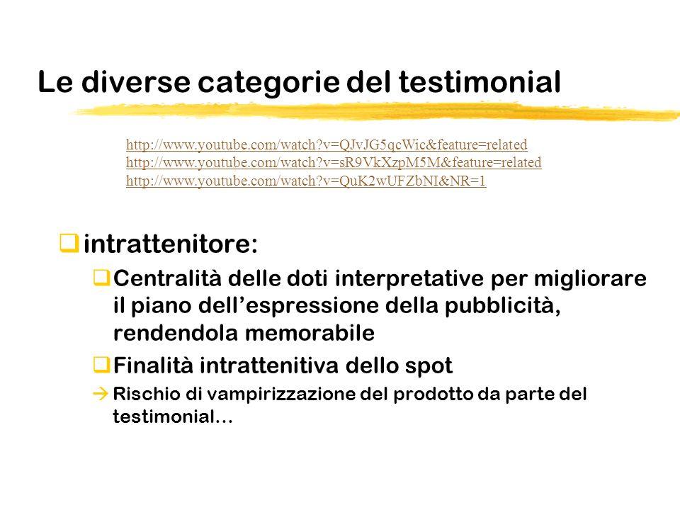 Le diverse categorie del testimonial intrattenitore: Centralità delle doti interpretative per migliorare il piano dellespressione della pubblicità, re