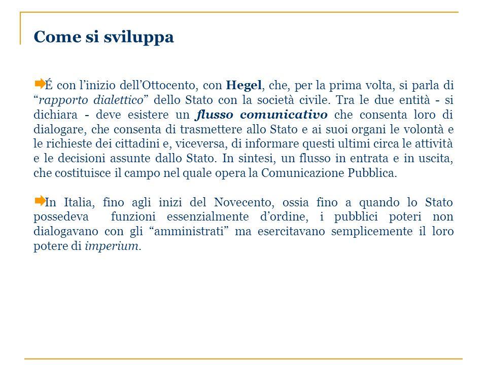 Il periodo fascista La comunicazione era unidirezionale e si esprimeva in ordini e divieti con relative soluzioni.