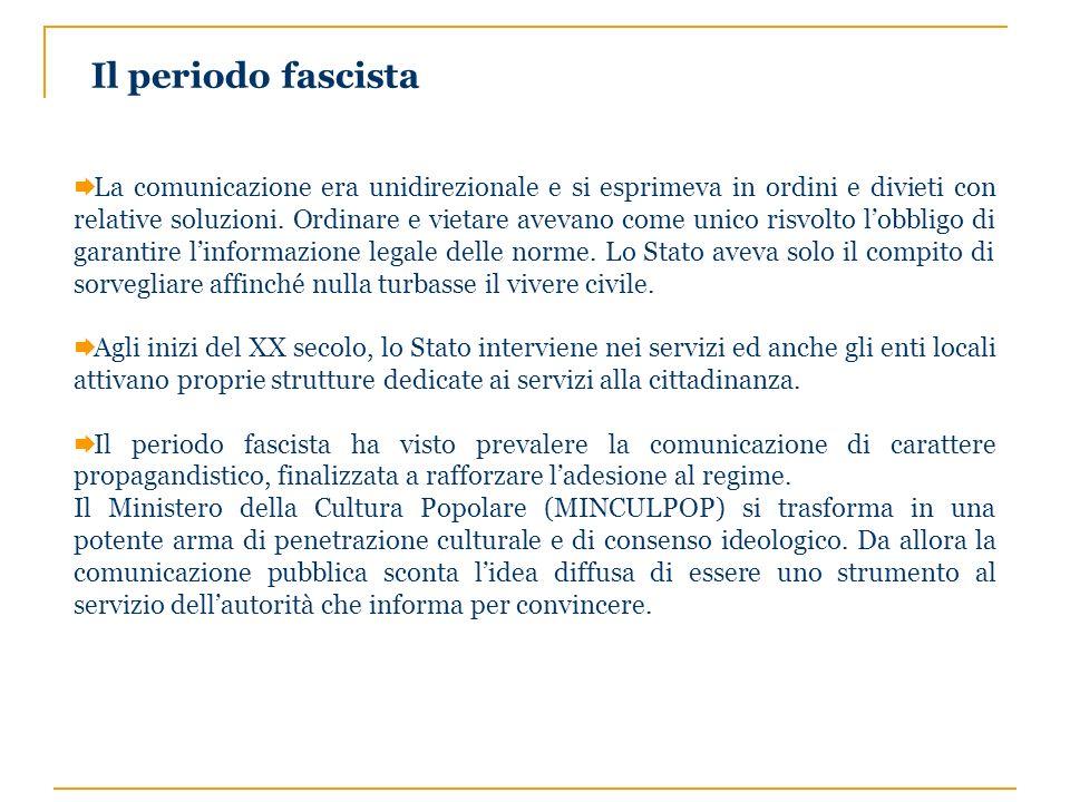 Il periodo fascista La comunicazione era unidirezionale e si esprimeva in ordini e divieti con relative soluzioni. Ordinare e vietare avevano come uni