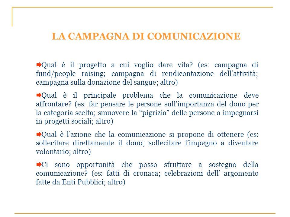 LA CAMPAGNA DI COMUNICAZIONE Qual è il progetto a cui voglio dare vita? (es: campagna di fund/people raising; campagna di rendicontazione dellattività