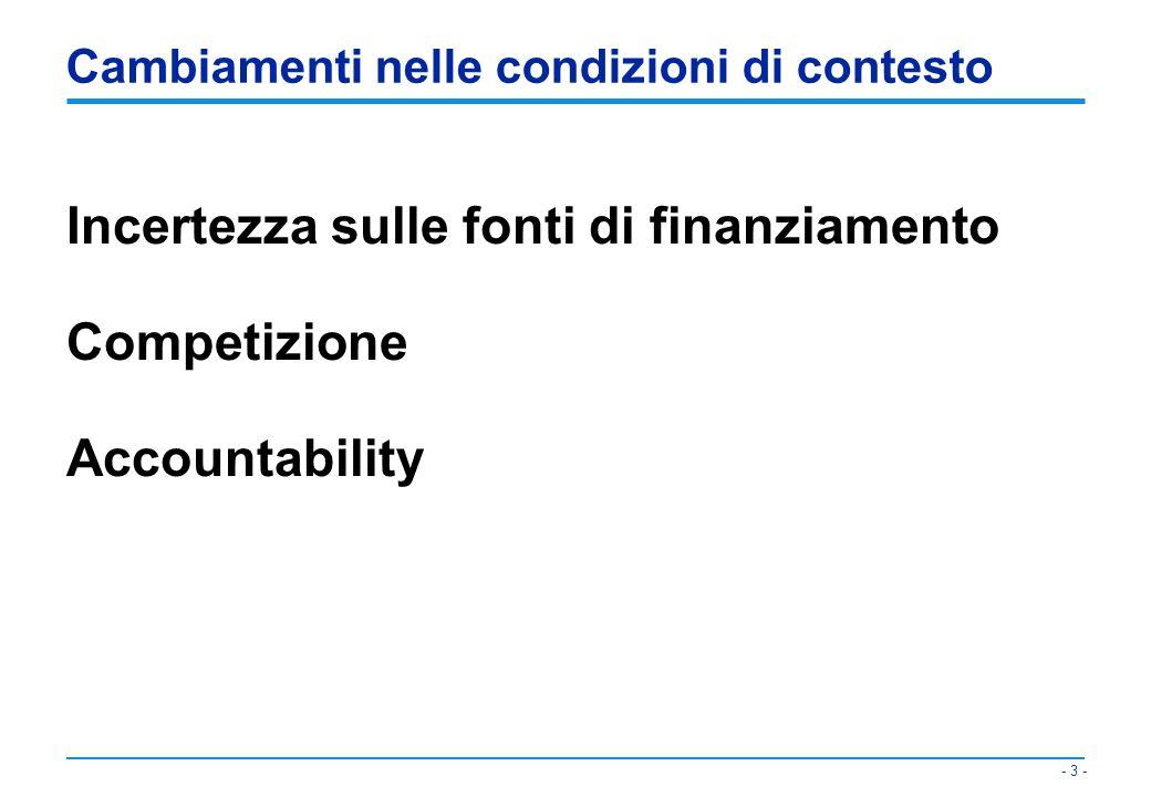 - 4 - Incertezza: riduzione del FFO Stanziamento FFO legge finanziaria 2008200920102011 Disegno di legge finanziaria per il 2009 atto senato n.