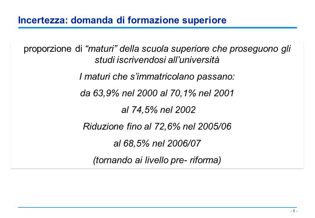 - 7 - Implicazioni di governance