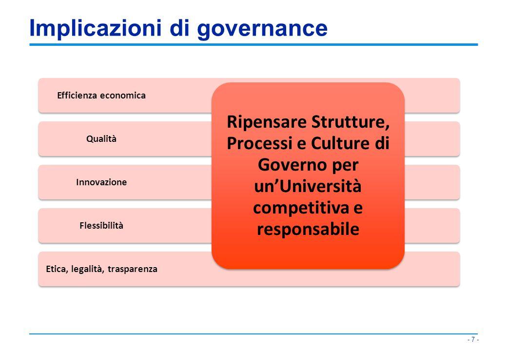 - 8 - 8 Italia: Proposte di riforma Linee guida del Governo per lUniversità, 6-11-2008 Documento Crui -Considerazioni e proposte per la revisione della governance delle università, 19-2-2009 Disegno di legge, 18-2-2009, n.