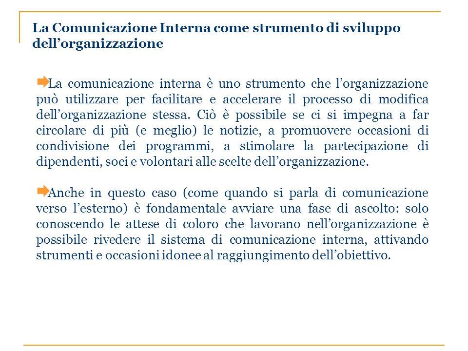 La Comunicazione Interna come strumento di sviluppo dellorganizzazione La comunicazione interna è uno strumento che lorganizzazione può utilizzare per facilitare e accelerare il processo di modifica dellorganizzazione stessa.