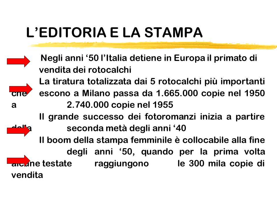 LEDITORIA E LA STAMPA Negli anni 50 lItalia detiene in Europa il primato di vendita dei rotocalchi La tiratura totalizzata dai 5 rotocalchi più import