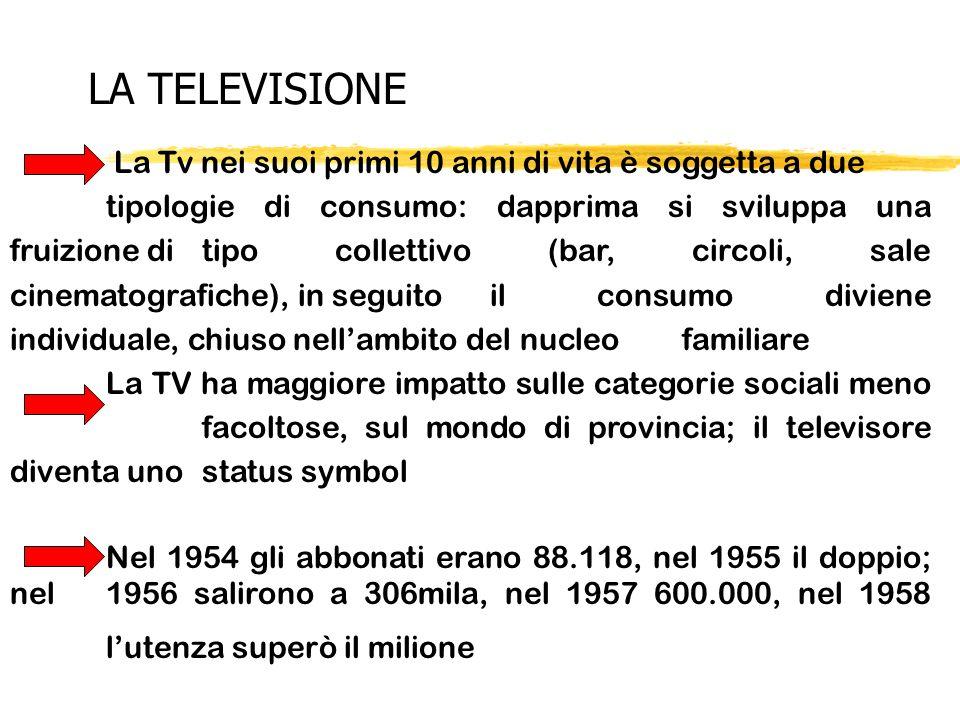 LA TELEVISIONE La Tv nei suoi primi 10 anni di vita è soggetta a due tipologie di consumo: dapprima si sviluppa una fruizione di tipo collettivo (bar,