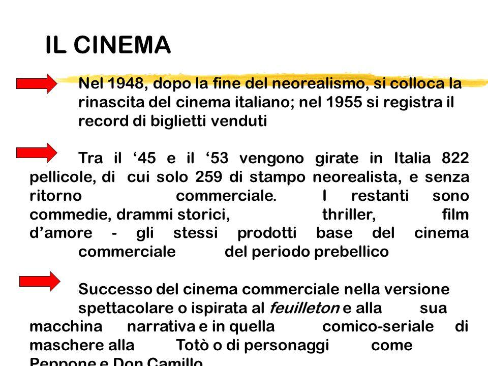 IL CINEMA Nel 1948, dopo la fine del neorealismo, si colloca la rinascita del cinema italiano; nel 1955 si registra il record di biglietti venduti Tra