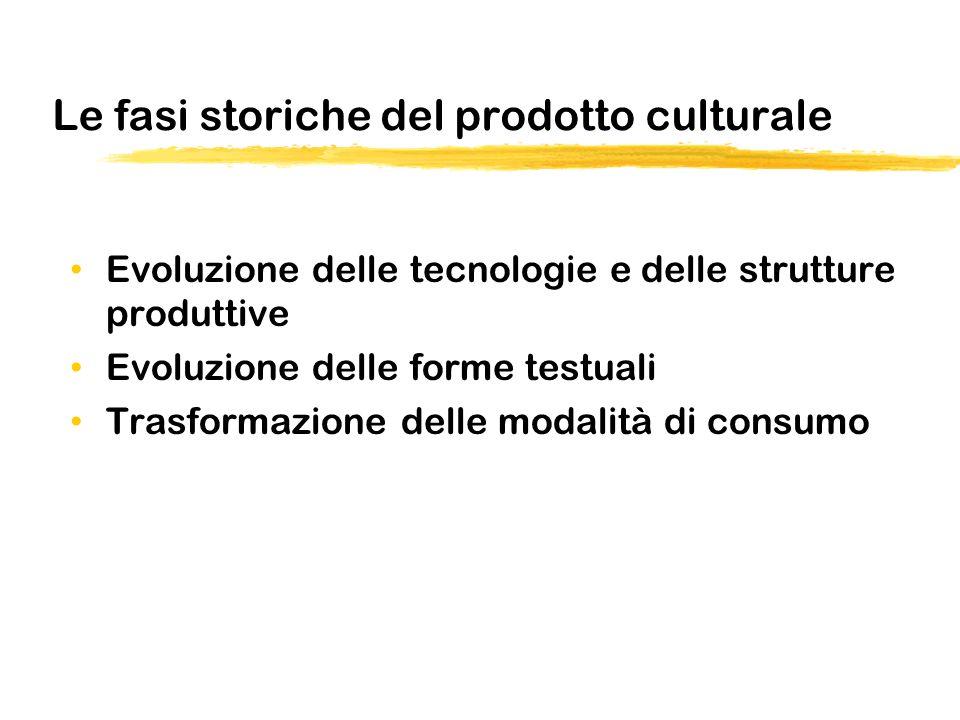 Le fasi storiche del prodotto culturale Evoluzione delle tecnologie e delle strutture produttive Evoluzione delle forme testuali Trasformazione delle