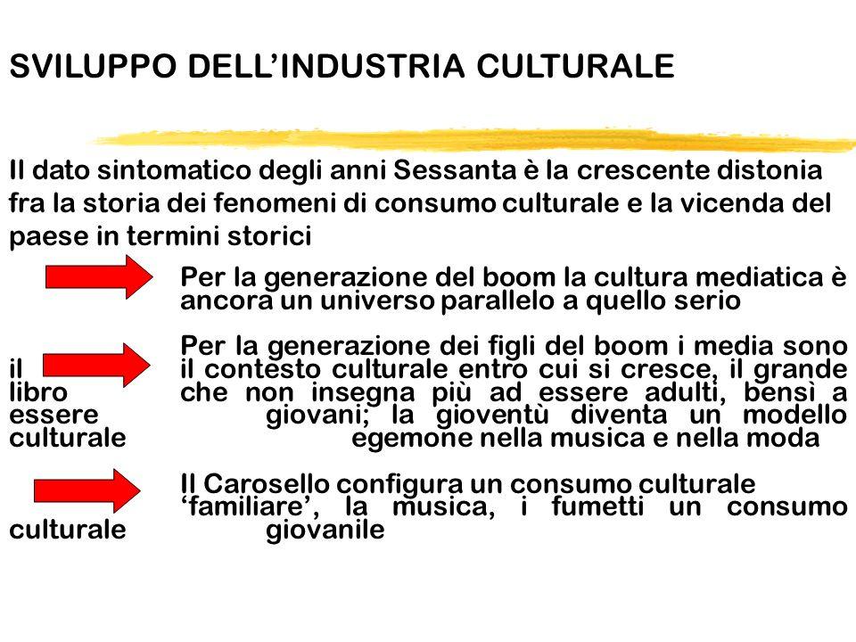 SVILUPPO DELLINDUSTRIA CULTURALE Il dato sintomatico degli anni Sessanta è la crescente distonia fra la storia dei fenomeni di consumo culturale e la