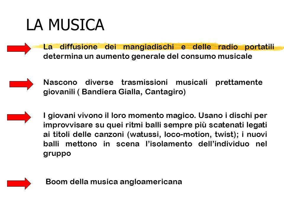 LA MUSICA La diffusione dei mangiadischi e delle radio portatili determina un aumento generale del consumo musicale Nascono diverse trasmissioni music