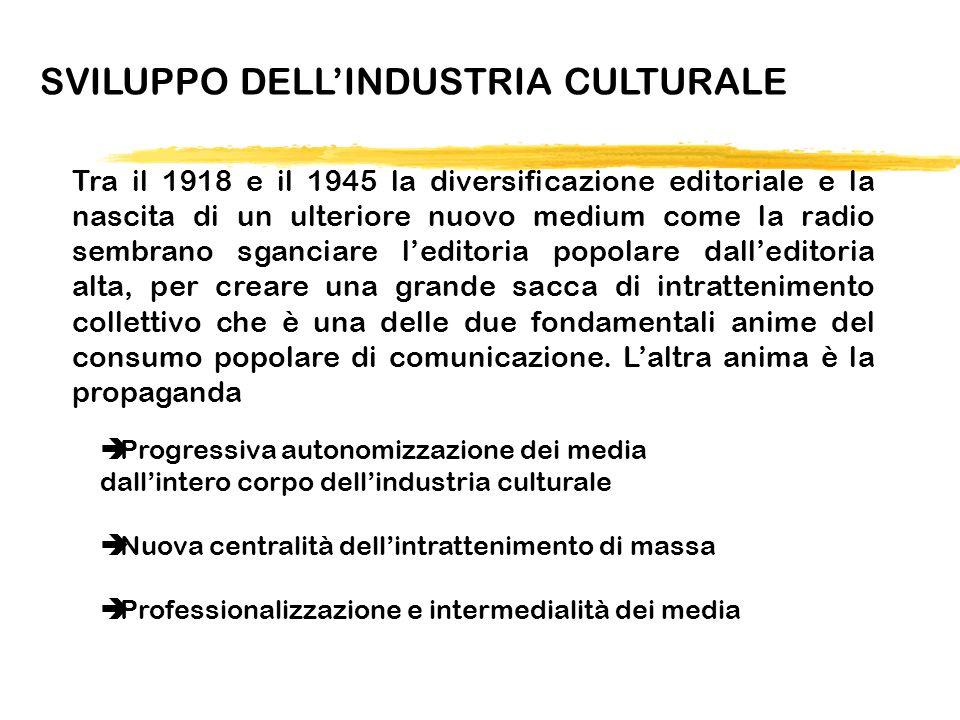 SVILUPPO DELLINDUSTRIA CULTURALE Tra il 1918 e il 1945 la diversificazione editoriale e la nascita di un ulteriore nuovo medium come la radio sembrano